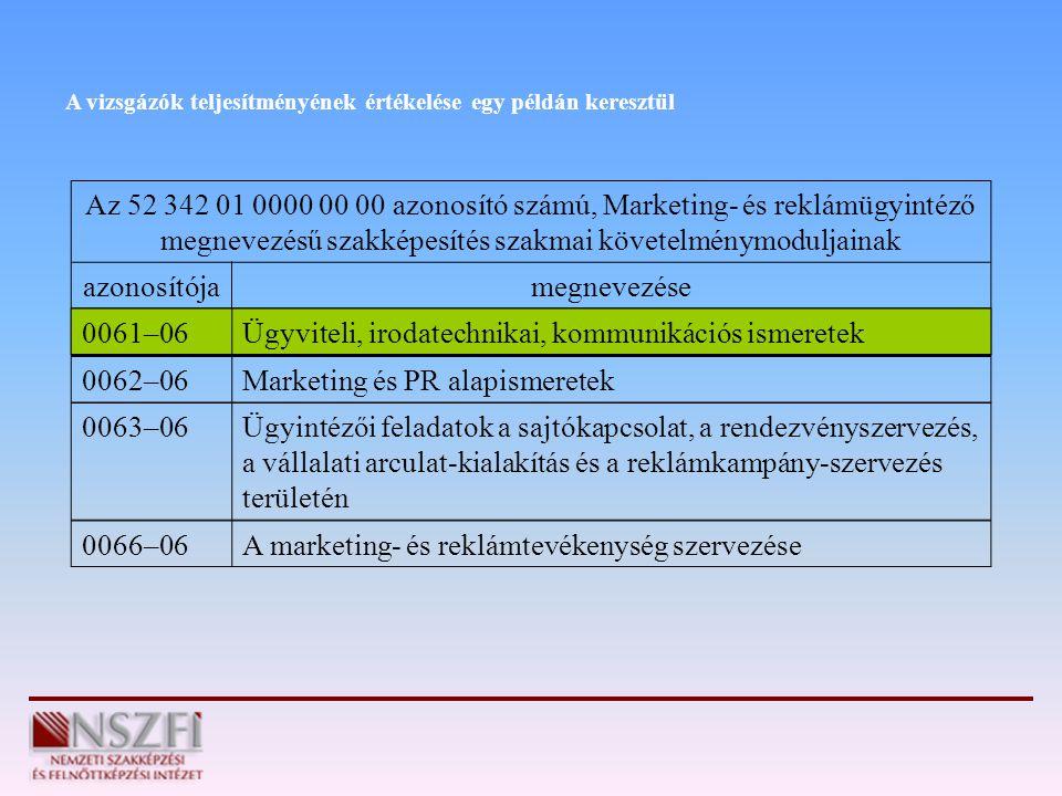 Az 52 342 01 0000 00 00 azonosító számú, Marketing- és reklámügyintéző megnevezésű szakképesítés szakmai követelménymoduljainak azonosítójamegnevezése