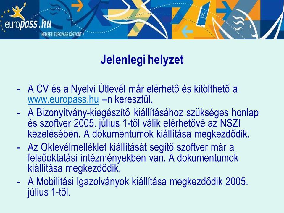 Jelenlegi helyzet -A CV és a Nyelvi Útlevél már elérhető és kitölthető a www.europass.hu –n keresztül. www.europass.hu -A Bizonyítvány-kiegészítő kiál