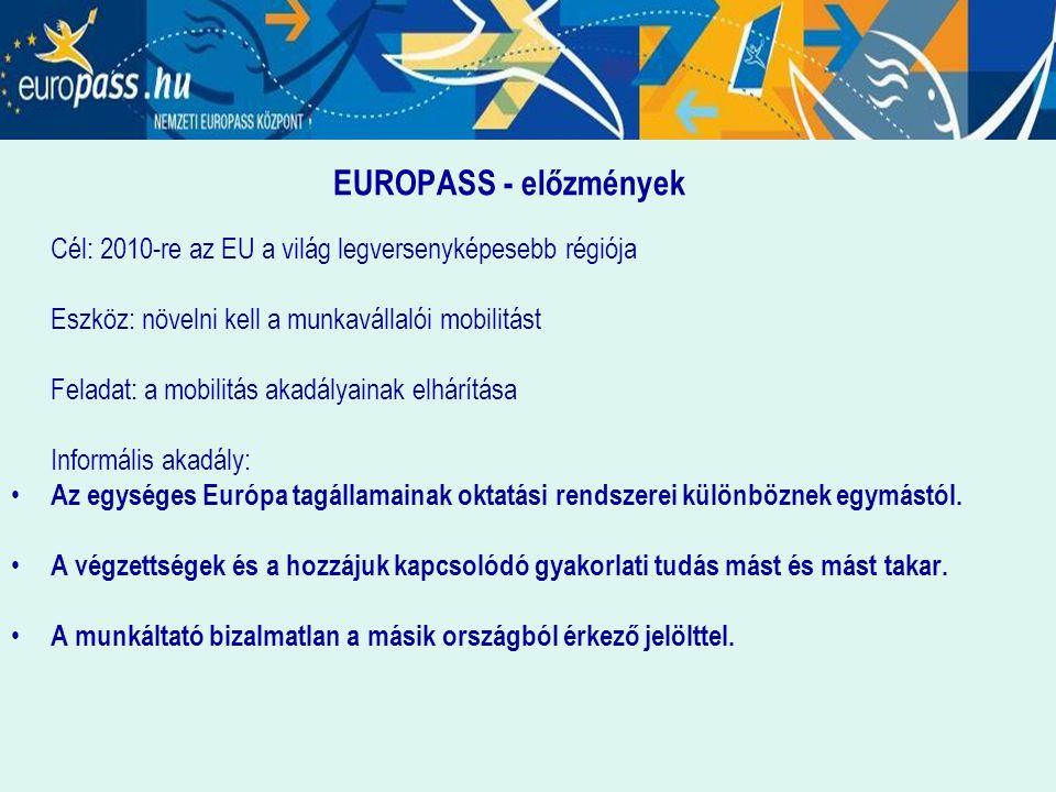 EUROPASS - előzmények Cél: 2010-re az EU a világ legversenyképesebb régiója Eszköz: növelni kell a munkavállalói mobilitást Feladat: a mobilitás akadá