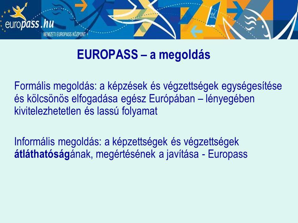 EUROPASS – a megoldás Formális megoldás: a képzések és végzettségek egységesítése és kölcsönös elfogadása egész Európában – lényegében kivitelezhetetl