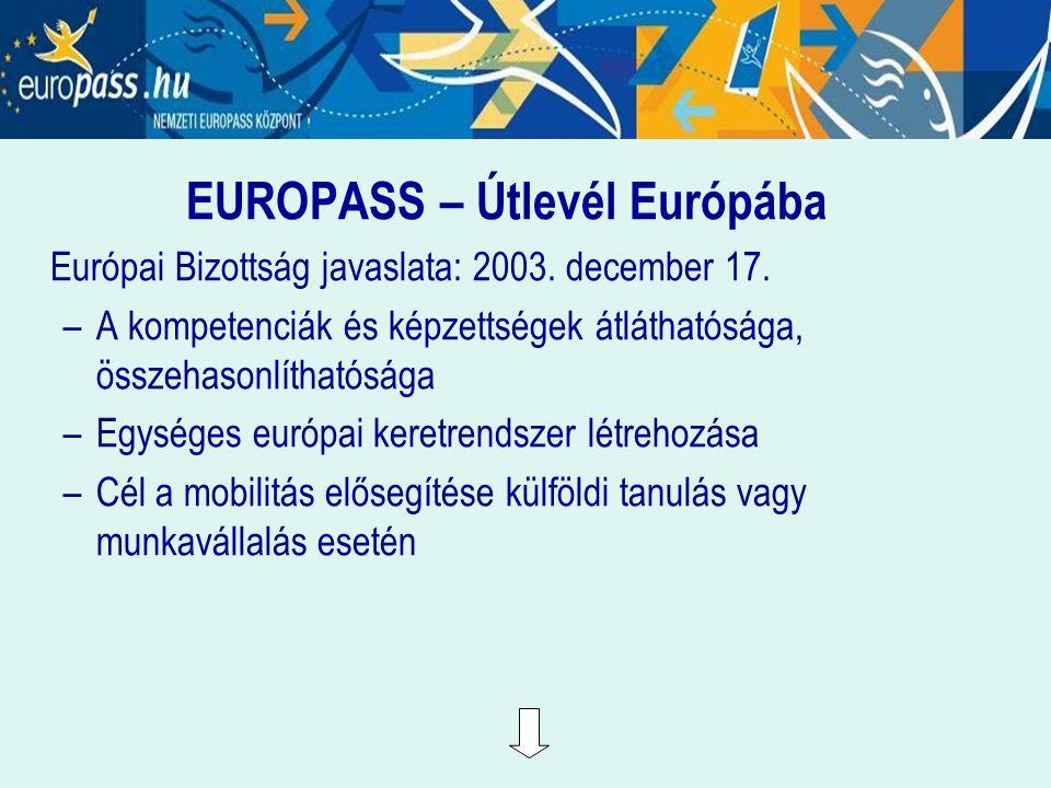 EUROPASS – Útlevél Európába Európai Bizottság javaslata: 2003. december 17. –A kompetenciák és képzettségek átláthatósága, összehasonlíthatósága –Egys