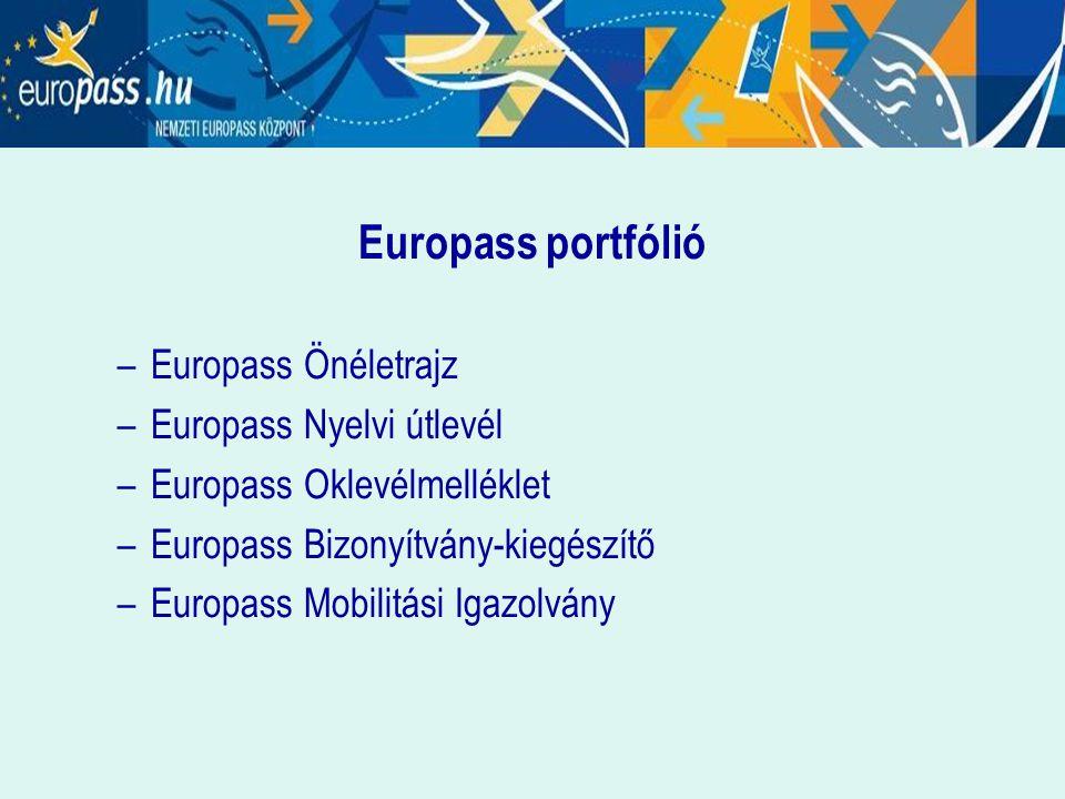 Europass portfólió –Europass Önéletrajz –Europass Nyelvi útlevél –Europass Oklevélmelléklet –Europass Bizonyítvány-kiegészítő –Europass Mobilitási Iga