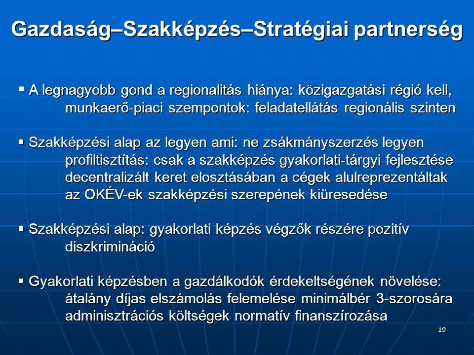 19 Gazdaság–Szakképzés–Stratégiai partnerség A legnagyobb gond a regionalitás hiánya: közigazgatási régió kell,  A legnagyobb gond a regionalitás hiá