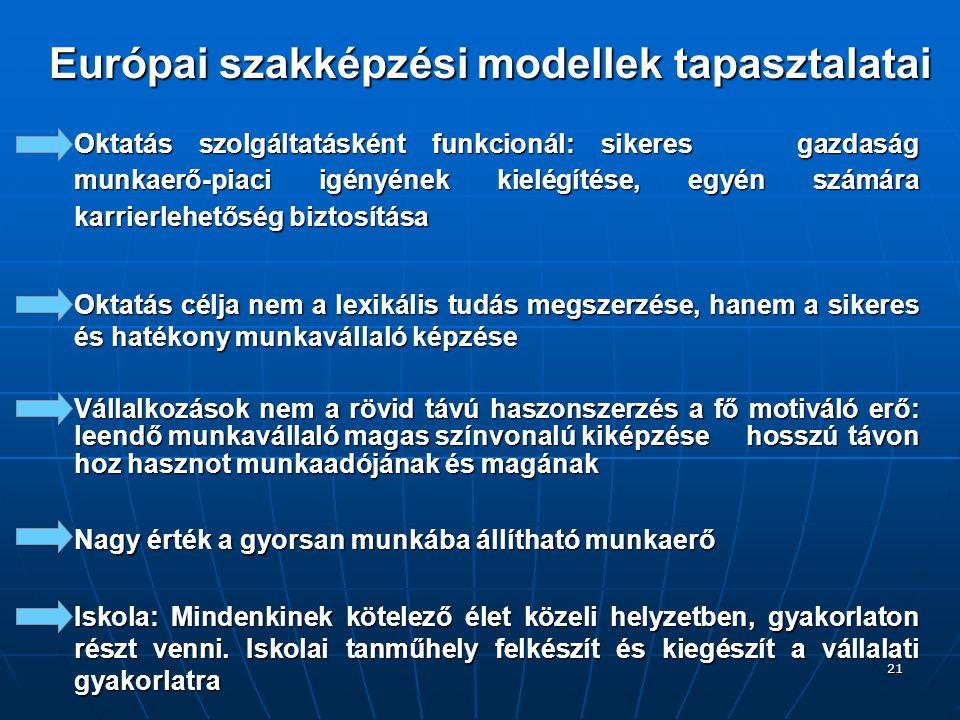 21 Európai szakképzési modellek tapasztalatai Oktatás szolgáltatásként funkcionál: sikeres gazdaság munkaerő-piaci igényének kielégítése, egyén számár