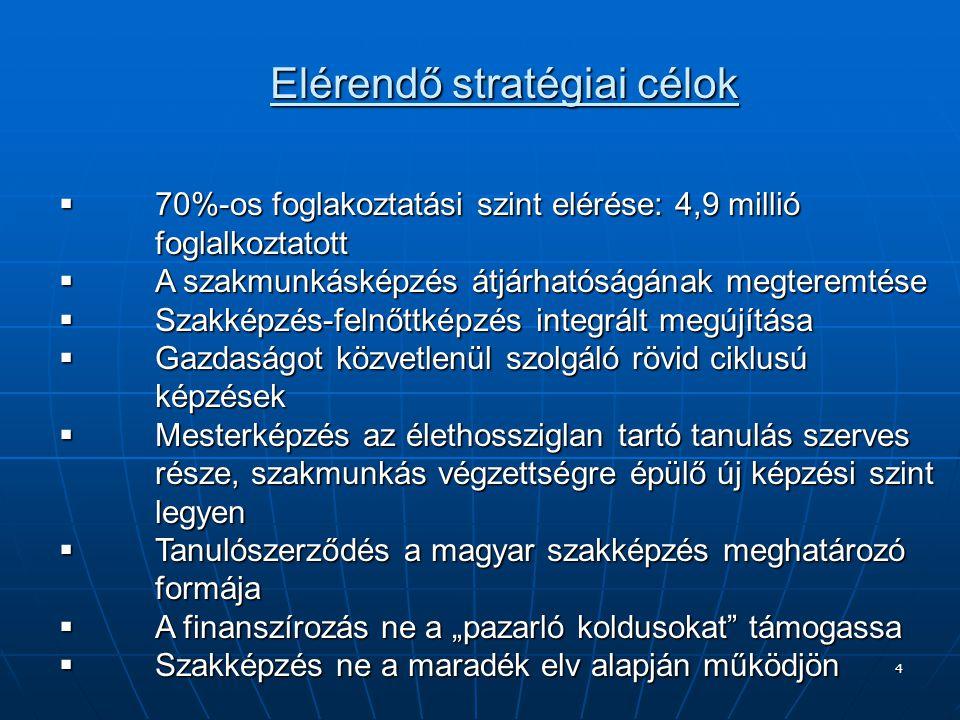 4 Elérendő stratégiai célok  70%-os foglakoztatási szint elérése: 4,9 millió foglalkoztatott  A szakmunkásképzés átjárhatóságának megteremtése  Sza