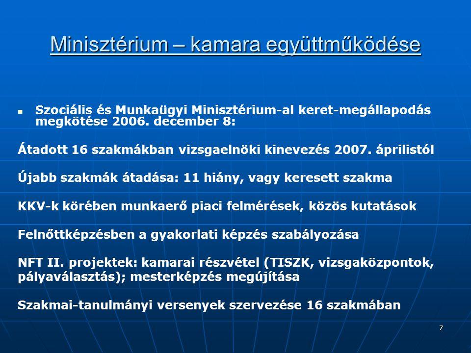 7 Minisztérium – kamara együttműködése Szociális és Munkaügyi Minisztérium-al keret-megállapodás megkötése 2006. december 8: Átadott 16 szakmákban viz
