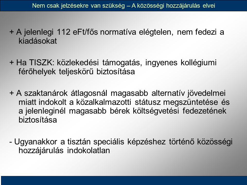 + A jelenlegi 112 eFt/fős normatíva elégtelen, nem fedezi a kiadásokat + Ha TISZK: közlekedési támogatás, ingyenes kollégiumi férőhelyek teljeskörű bi