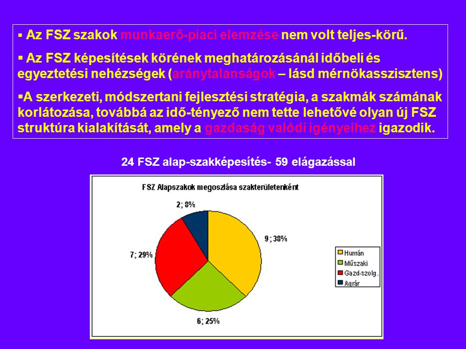  Az FSZ szakok munkaerő-piaci elemzése nem volt teljes-körű.