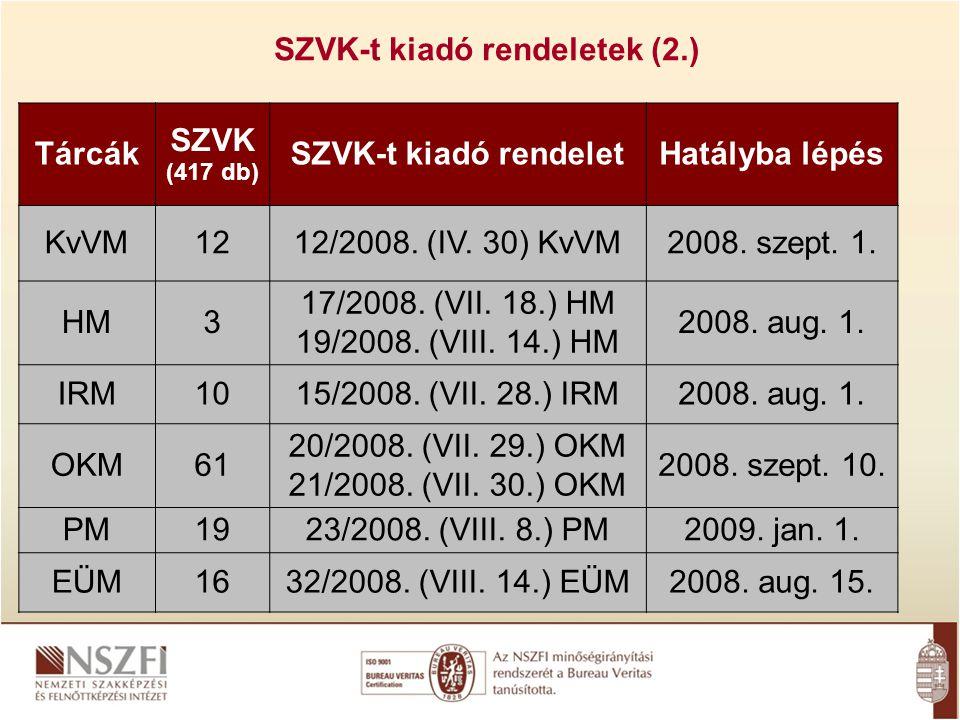 SZVK-t kiadó rendeletek (2.) Tárcák SZVK (417 db) SZVK-t kiadó rendeletHatályba lépés KvVM1212/2008.