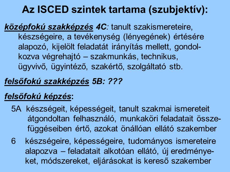Az ISCED szintek tartama (szubjektív): középfokú szakképzés 4C: tanult szakismereteire, készségeire, a tevékenység (lényegének) értésére alapozó, kije