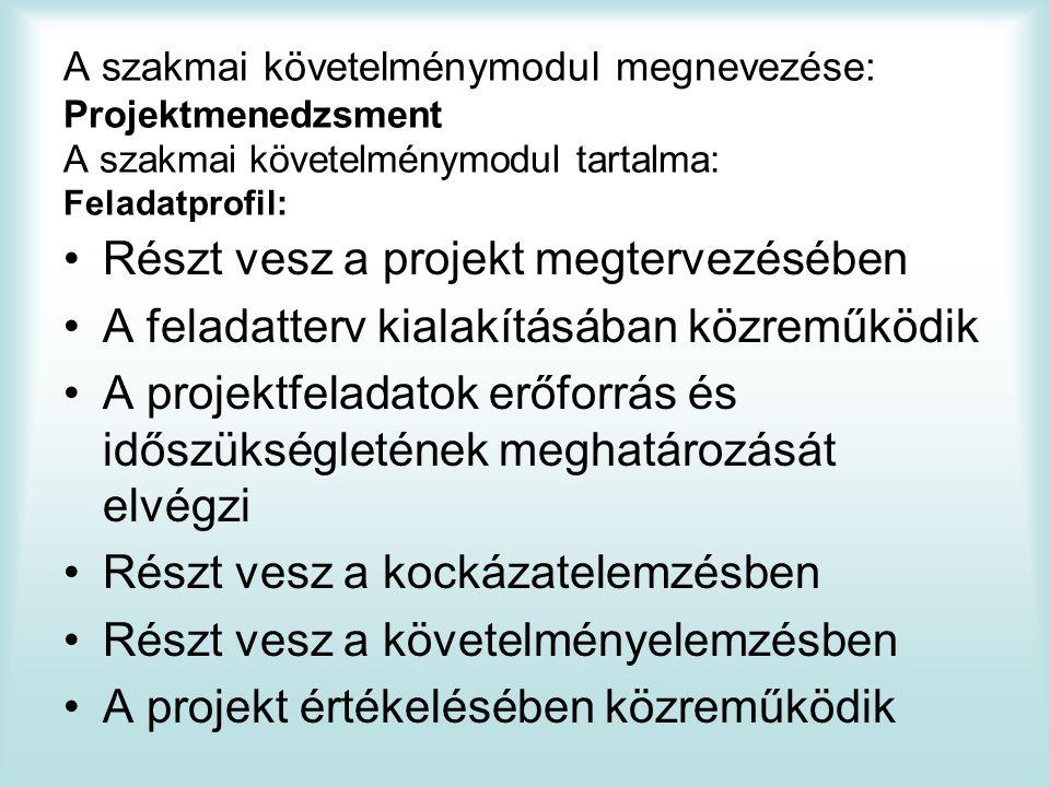 A szakmai követelménymodul megnevezése: Projektmenedzsment A szakmai követelménymodul tartalma: Feladatprofil: Részt vesz a projekt megtervezésében A