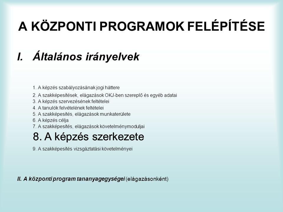 A KÖZPONTI PROGRAMOK FELÉPÍTÉSE I.Általános irányelvek 1. A képzés szabályozásának jogi háttere 2. A szakképesítések, elágazások OKJ-ben szereplő és e