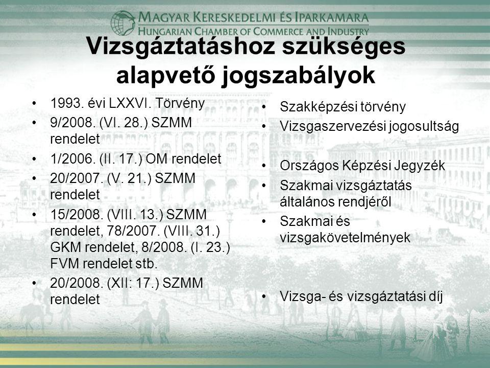 Vizsgáztatáshoz szükséges alapvető jogszabályok 1993. évi LXXVI. Törvény 9/2008. (VI. 28.) SZMM rendelet 1/2006. (II. 17.) OM rendelet 20/2007. (V. 21