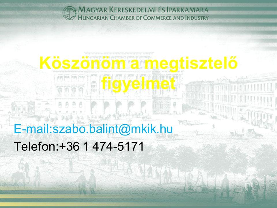 Köszönöm a megtisztelő figyelmet E-mail:szabo.balint@mkik.hu Telefon:+36 1 474-5171