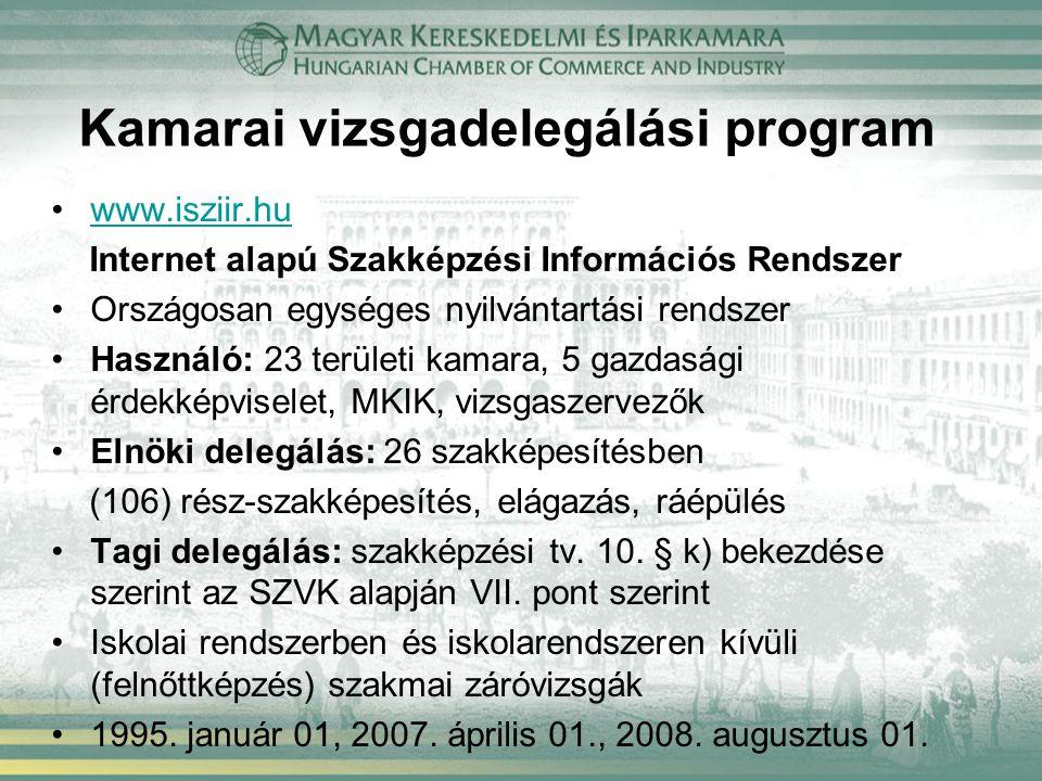 Kamarai vizsgadelegálási program www.isziir.hu Internet alapú Szakképzési Információs Rendszer Országosan egységes nyilvántartási rendszer Használó: 2