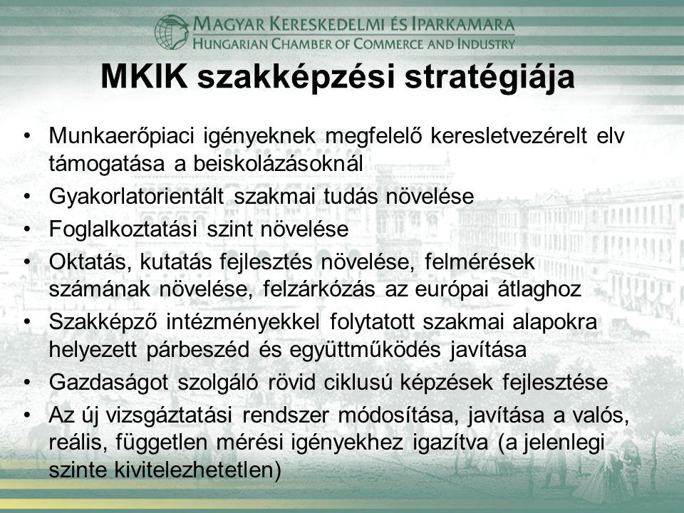 MKIK szakképzési stratégiája Munkaerőpiaci igényeknek megfelelő keresletvezérelt elv támogatása a beiskolázásoknál Gyakorlatorientált szakmai tudás nö