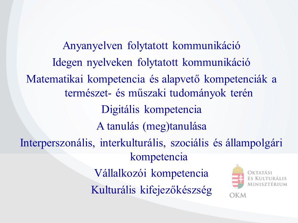 Anyanyelven folytatott kommunikáció Idegen nyelveken folytatott kommunikáció Matematikai kompetencia és alapvető kompetenciák a természet- és műszaki