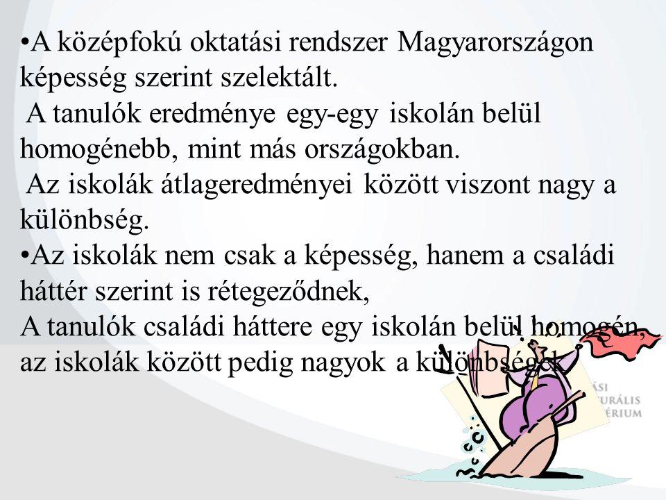 A középfokú oktatási rendszer Magyarországon képesség szerint szelektált. A tanulók eredménye egy-egy iskolán belül homogénebb, mint más országokban.