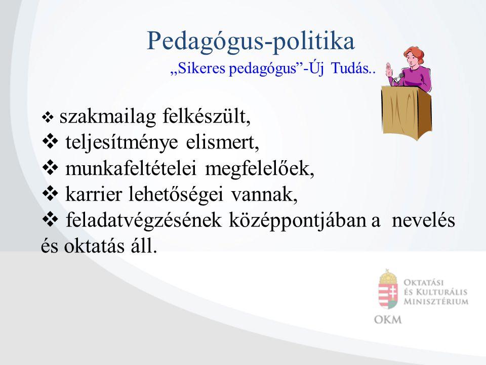 """Pedagógus-politika """"Sikeres pedagógus""""-Új Tudás..  szakmailag felkészült,  teljesítménye elismert,  munkafeltételei megfelelőek,  karrier lehetősé"""