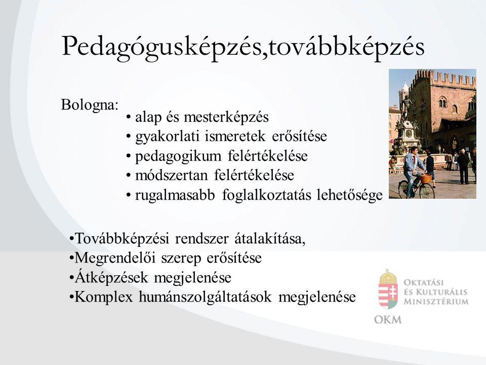 Pedagógusképzés,továbbképzés Bologna: alap és mesterképzés gyakorlati ismeretek erősítése pedagogikum felértékelése módszertan felértékelése rugalmasa