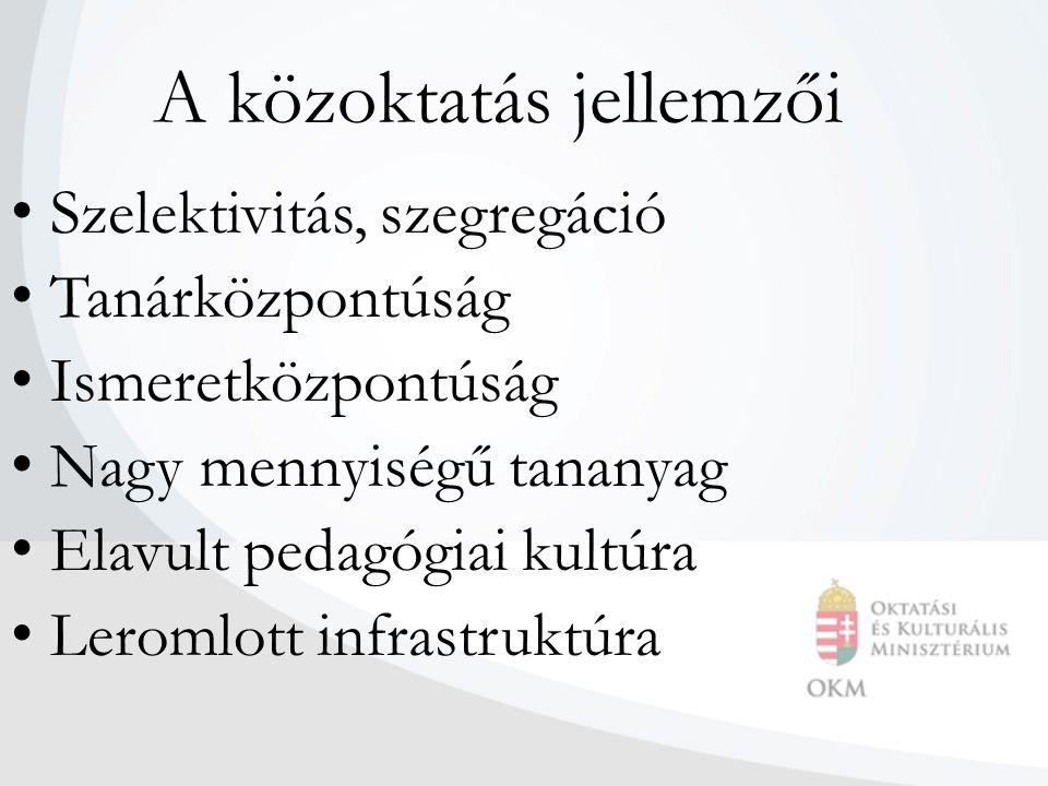 XXI.századi környezet és feltételek Korszerű tartalom-korszerű környezet.