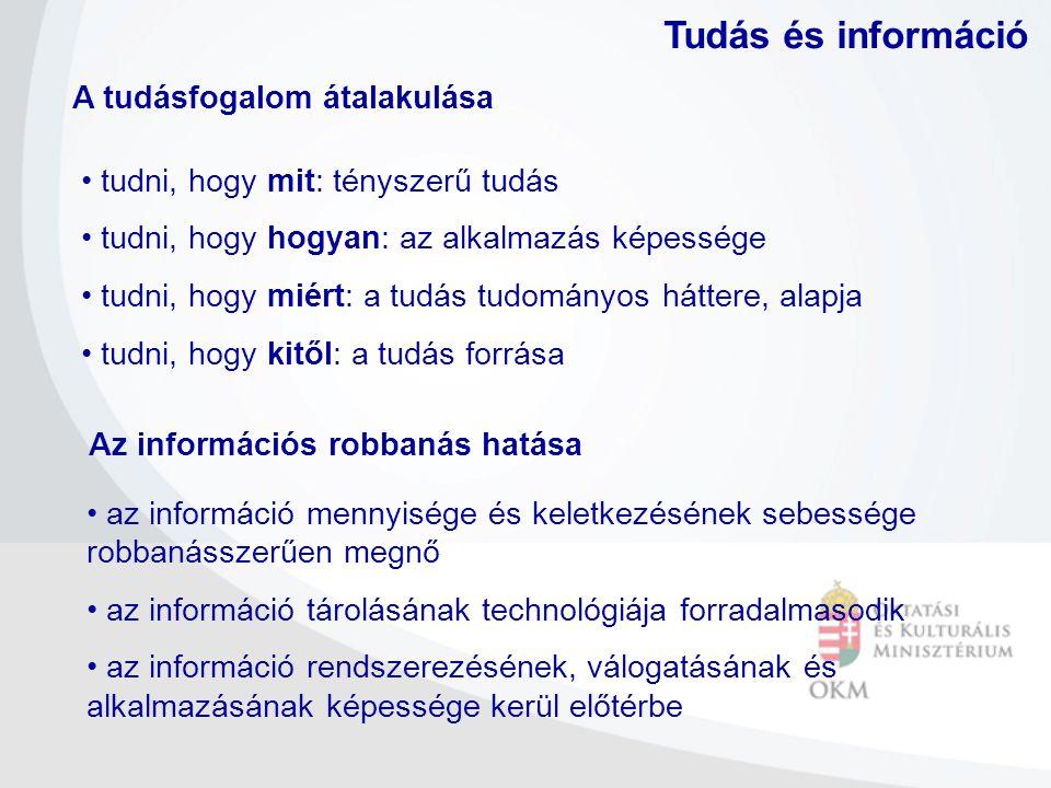 Oktatás és képzés 2010 munkaprogram Európai Tanács 2000, Lisszabon Tudás és kompetencia Kulcskompetenciák (B munkacsoport) Az Európai Parlament és a Tanács ajánlása az élethosszig tartó tanuláshoz szükséges kulcskompetenciákról (2005) tudás + képességek + attitűdök ismeretek alkalmazás metakogníciókreativitásmotiváció rutinok technológiákmodellek