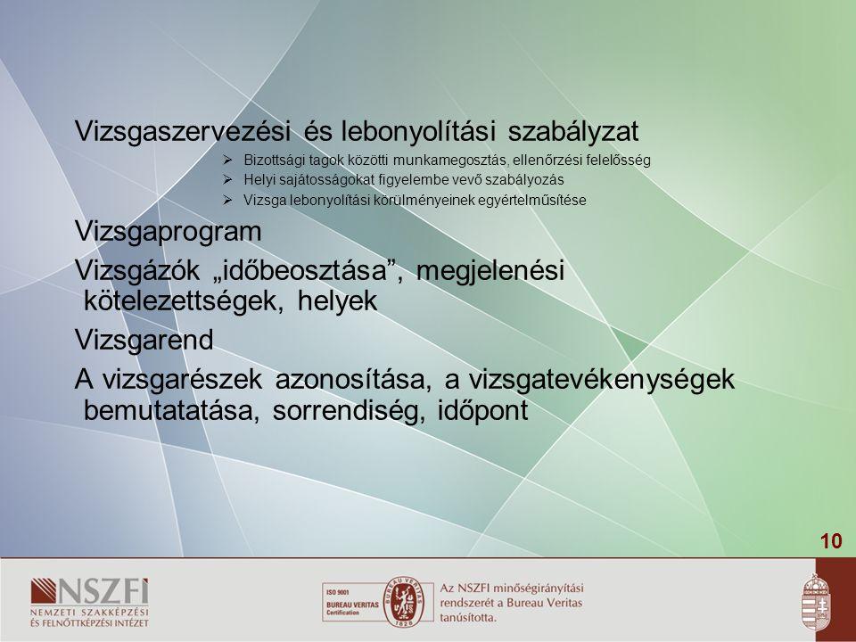 """10 Vizsgaszervezési és lebonyolítási szabályzat  Bizottsági tagok közötti munkamegosztás, ellenőrzési felelősség  Helyi sajátosságokat figyelembe vevő szabályozás  Vizsga lebonyolítási körülményeinek egyértelműsítése Vizsgaprogram Vizsgázók """"időbeosztása , megjelenési kötelezettségek, helyek Vizsgarend A vizsgarészek azonosítása, a vizsgatevékenységek bemutatatása, sorrendiség, időpont"""