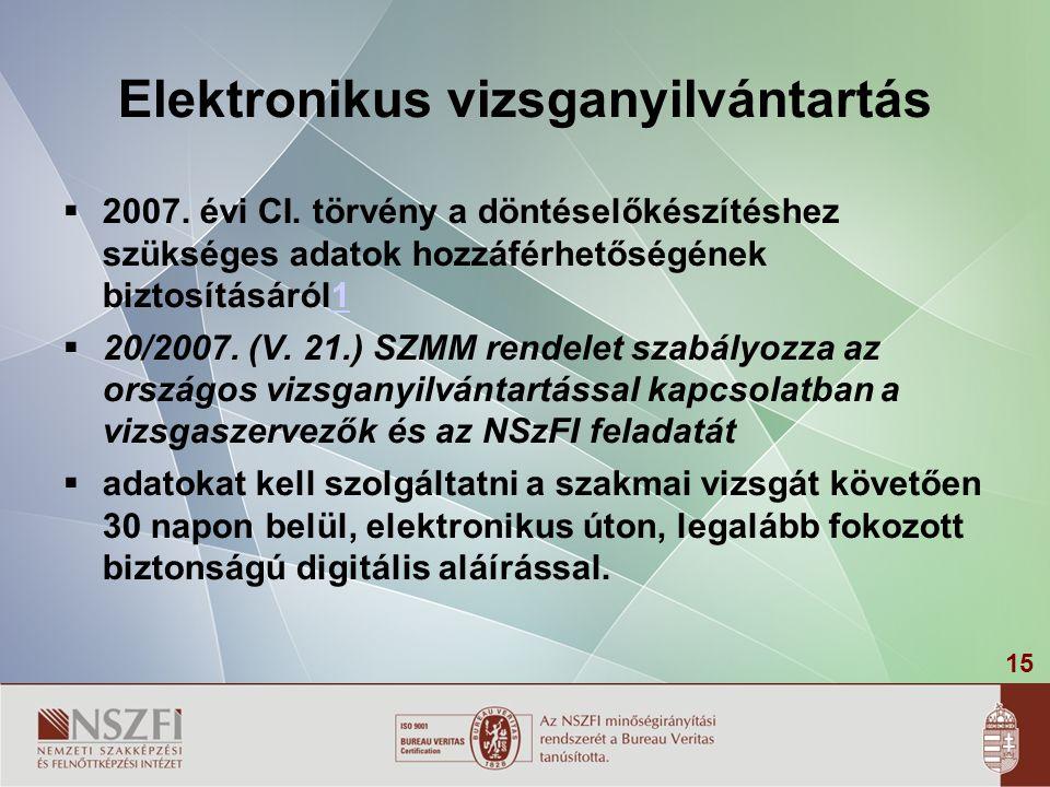 15 Elektronikus vizsganyilvántartás  2007.évi CI.