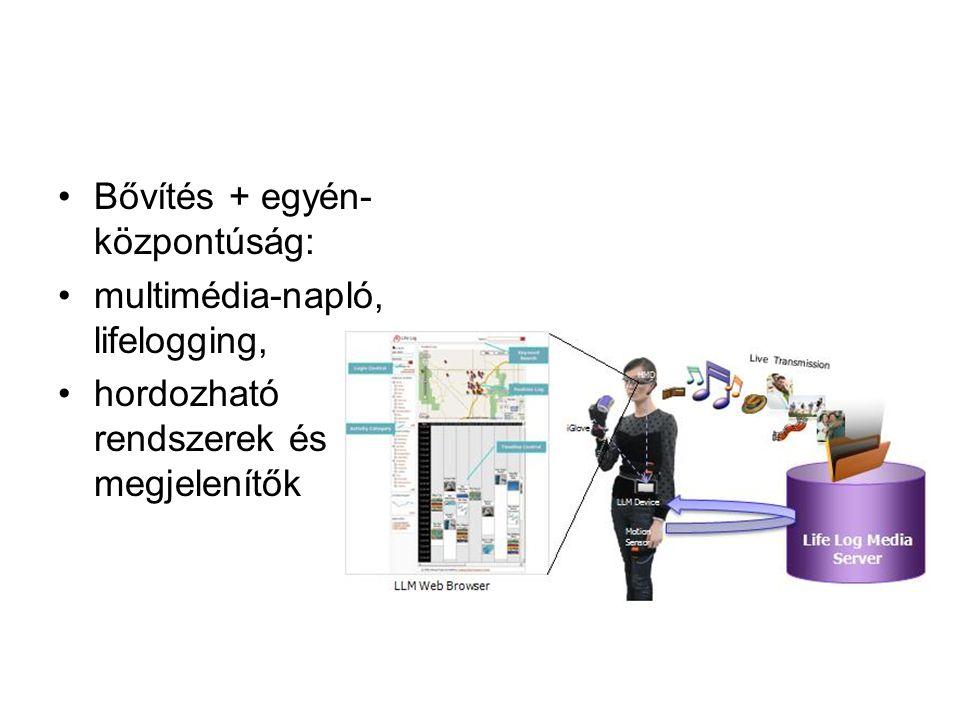 Bővítés + egyén- központúság: multimédia-napló, lifelogging, hordozható rendszerek és megjelenítők