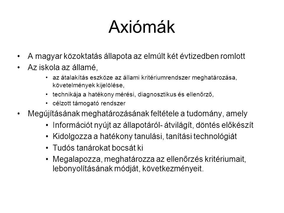 Axiómák A magyar közoktatás állapota az elmúlt két évtizedben romlott Az iskola az államé, az átalakítás eszköze az állami kritériumrendszer meghatáro