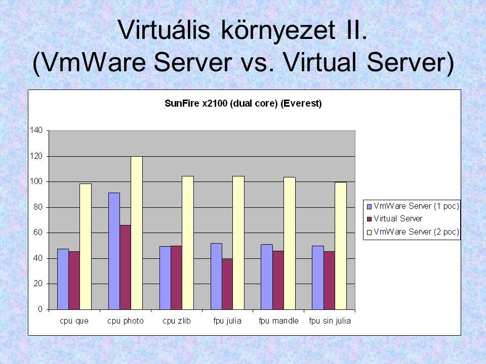 Virtuális környezet II. (VmWare Server vs. Virtual Server)