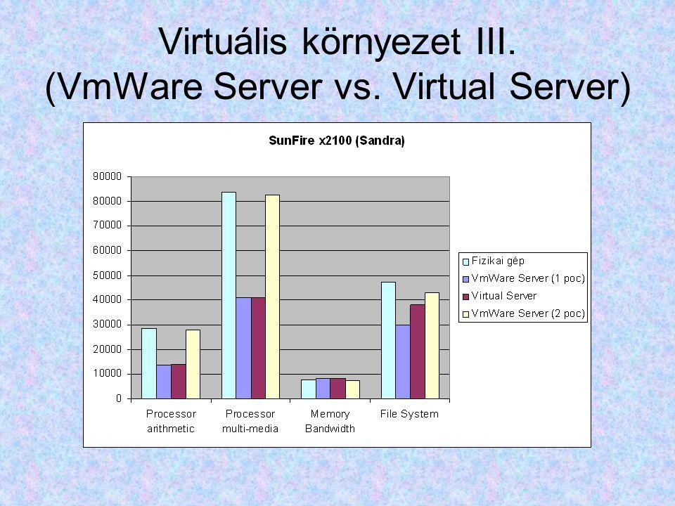 Virtuális környezet III. (VmWare Server vs. Virtual Server)