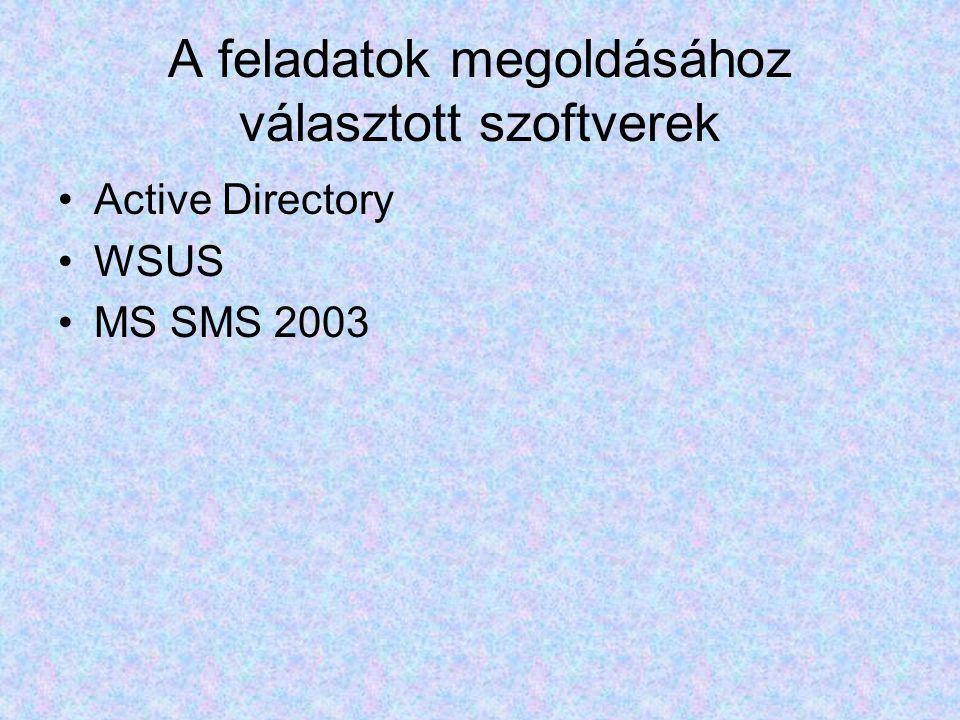A feladatok megoldásához választott szoftverek Active Directory WSUS MS SMS 2003