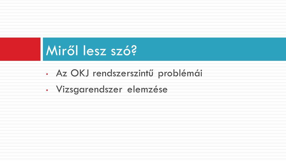 Az OKJ rendszerszintű problémái Vizsgarendszer elemzése Miről lesz szó?