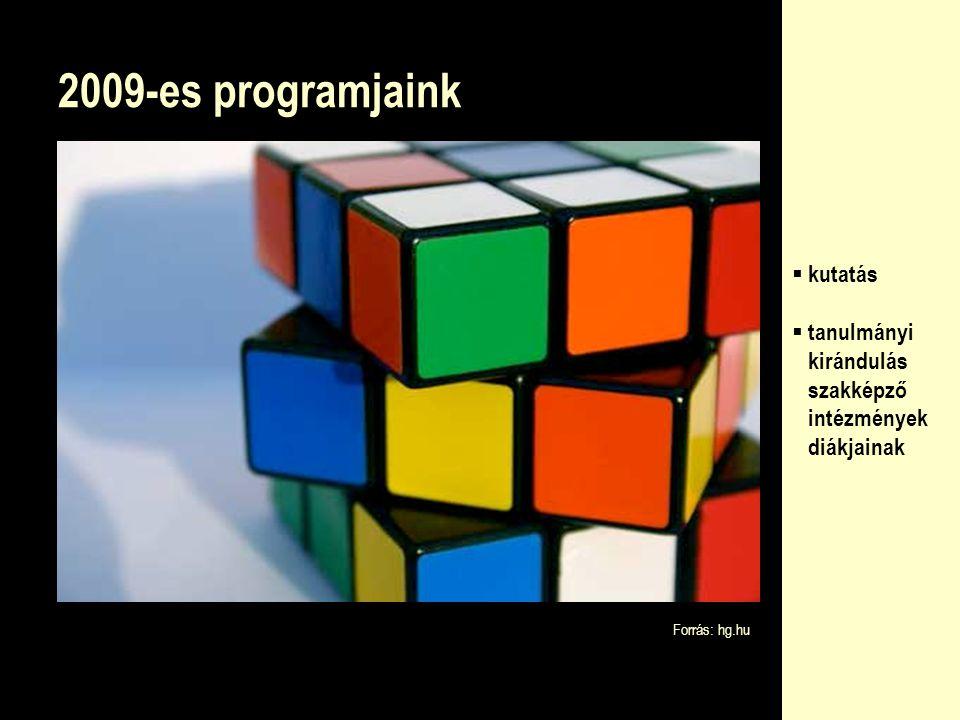 2009-es programjaink  kutatás  tanulmányi kirándulás szakképző intézmények diákjainak Forrás: hg.hu