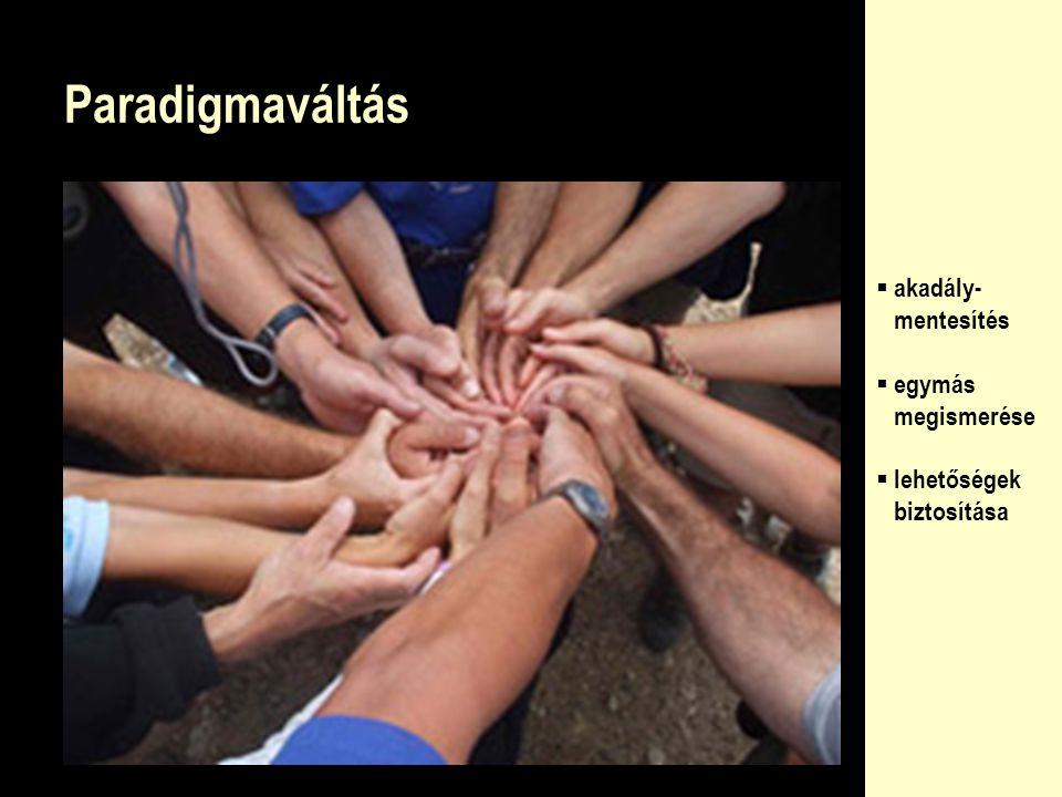 Paradigmaváltás  akadály- mentesítés  egymás megismerése  lehetőségek biztosítása