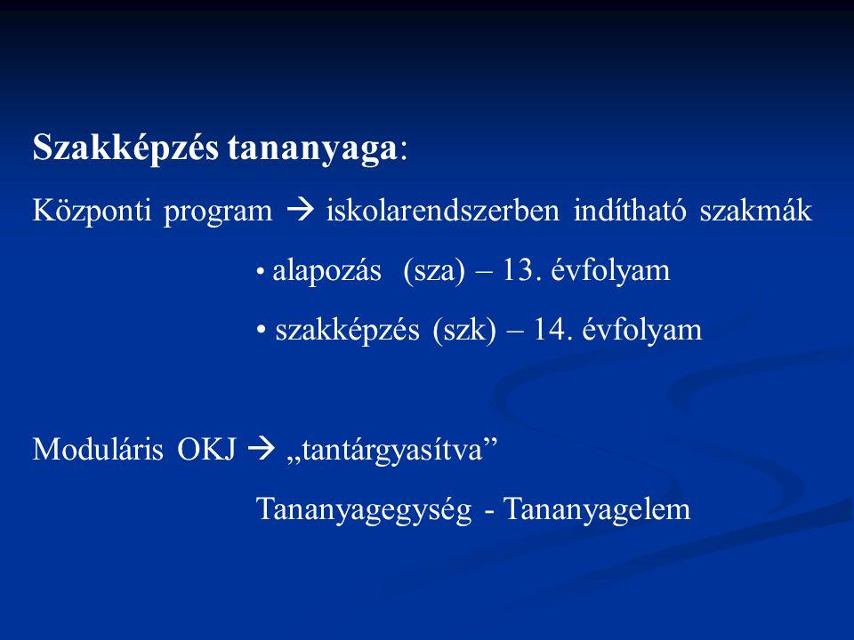 Szakképzés tananyaga: Központi program  iskolarendszerben indítható szakmák alapozás (sza) – 13. évfolyam szakképzés (szk) – 14. évfolyam Moduláris O