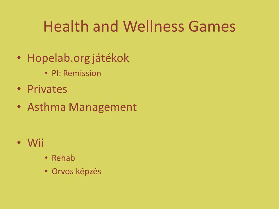Business Games Virtuális tőzsde Tréning játékok Interpersonal Relations - Virtual Leader from Simulearn