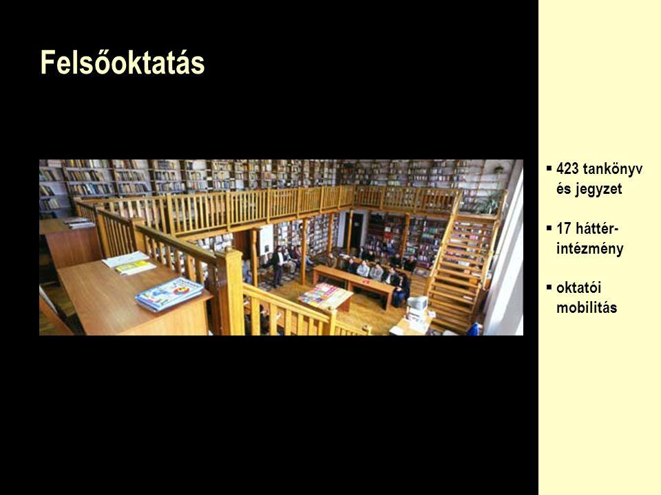 apáczai tankönyvek letöltése