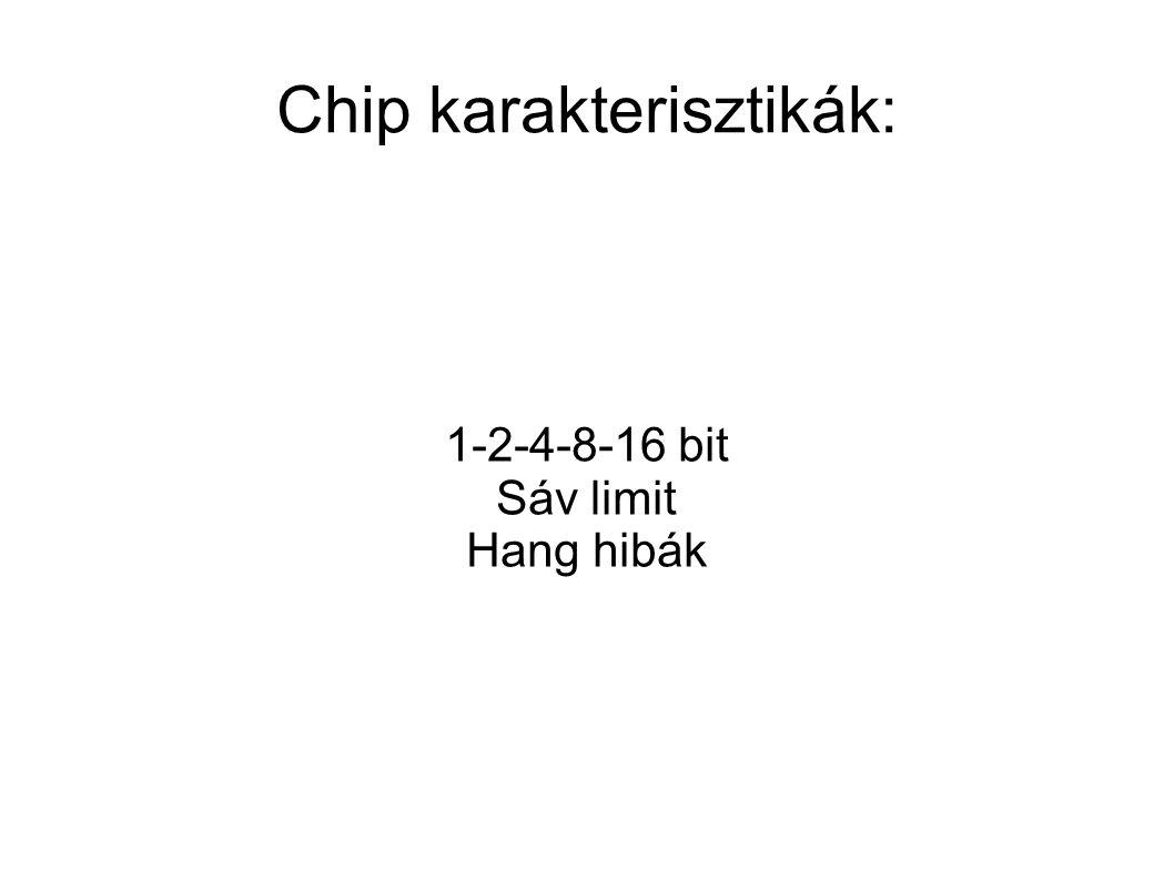 Chip karakterisztikák: 1-2-4-8-16 bit Sáv limit Hang hibák