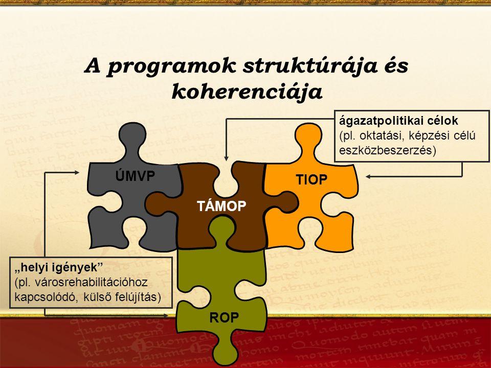 """A programok struktúrája és koherenciája TÁMOP TIOP ROP ÚMVP """"helyi igények (pl."""