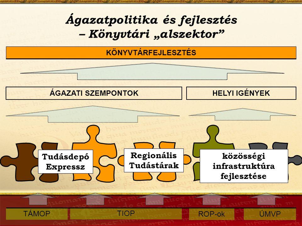 Együttműködés formája: konzorcium az érintett intézményekkel –Konzorciumi együttműködési megállapodás támogatásban részesített projekt megvalósítására http://www.ki.oszk.hu/107/download.php?view.287http://www.ki.oszk.hu/107/download.php?view.287 –Konzorciumi együttműködési megállapodás pályázat benyújtására http://www.ki.oszk.hu/107/download.php?view.290 http://www.ki.oszk.hu/107/download.php?view.290 –A TÁMOP 3.2.4.