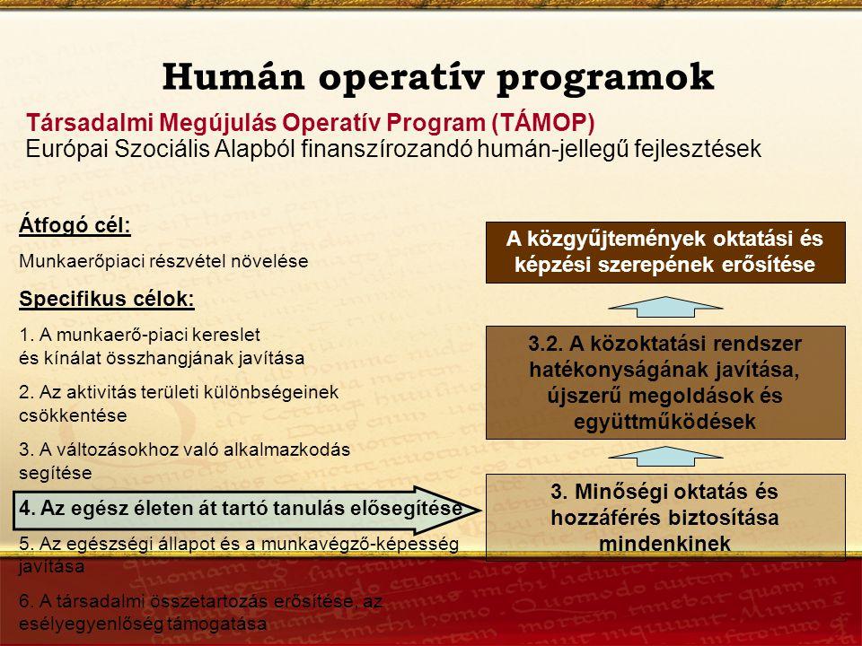 Humán operatív programok Társadalmi Megújulás Operatív Program (TÁMOP) Európai Szociális Alapból finanszírozandó humán-jellegű fejlesztések 3.