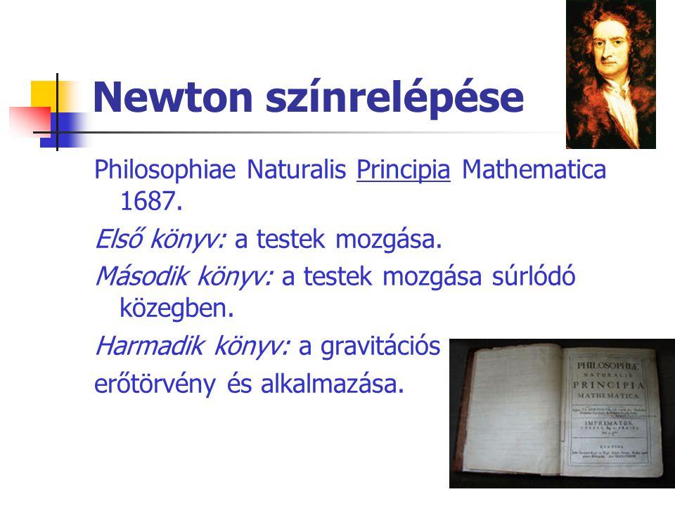 Newton színrelépése Philosophiae Naturalis Principia Mathematica 1687. Első könyv: a testek mozgása. Második könyv: a testek mozgása súrlódó közegben.