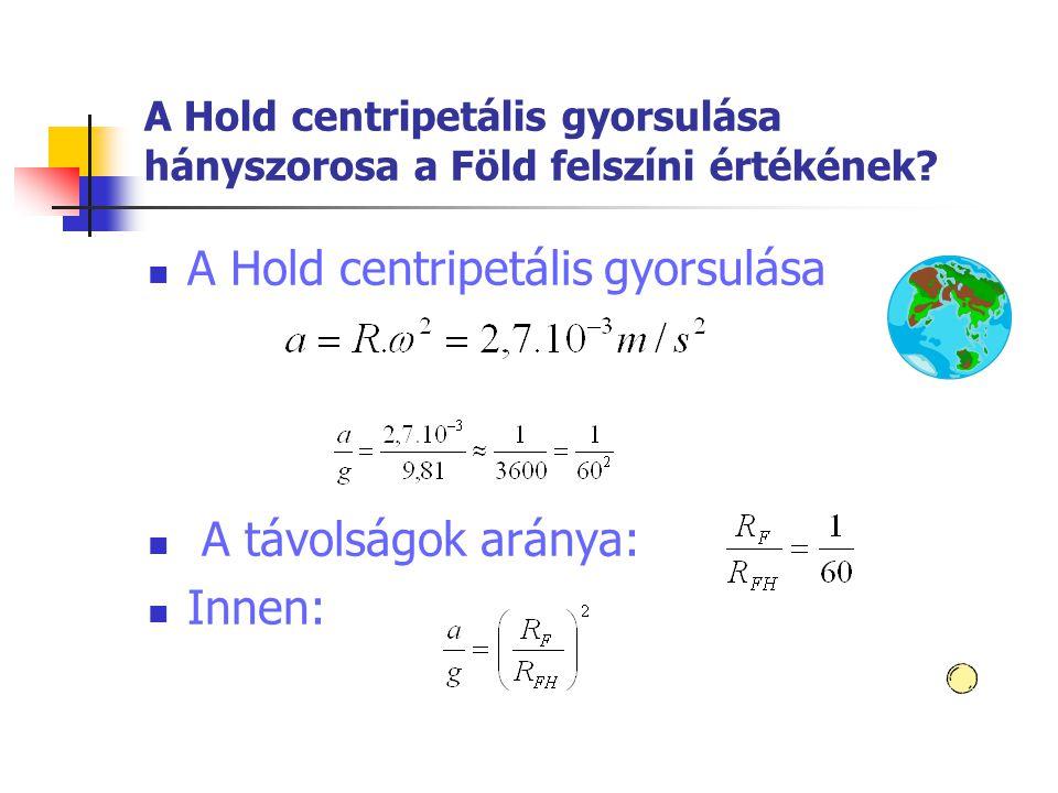 A Hold centripetális gyorsulása hányszorosa a Föld felszíni értékének? A Hold centripetális gyorsulása A távolságok aránya: Innen: