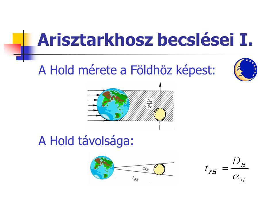 A Newton axiómái + gravitációs erőtörvény Űrhajópálya számítási lehetőségei Geostacionárius műhold Időjárási műholdak GPS műholdak Űrkísérletek Űrtávcső…………….