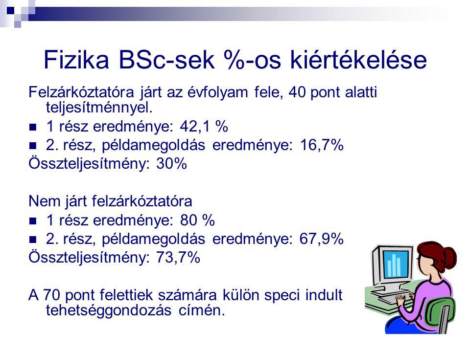 Fizika BSc-sek %-os kiértékelése Felzárkóztatóra járt az évfolyam fele, 40 pont alatti teljesítménnyel. 1 rész eredménye: 42,1 % 2. rész, példamegoldá