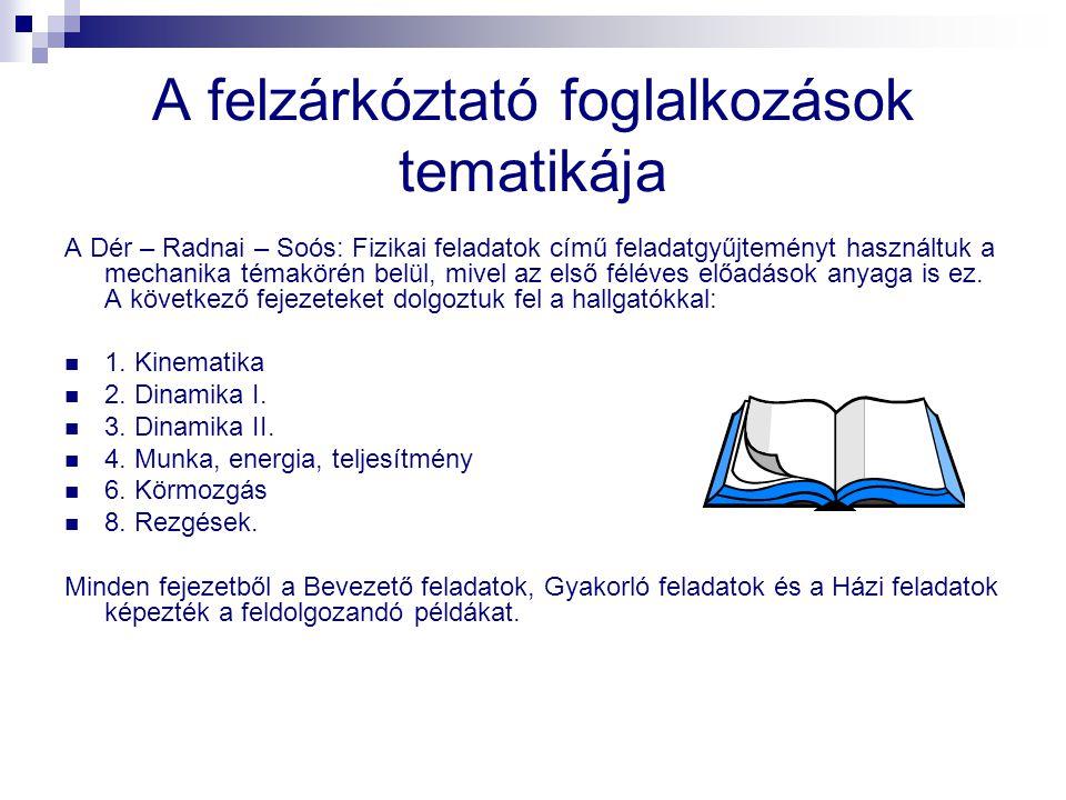 A felzárkóztató foglalkozások tematikája A Dér – Radnai – Soós: Fizikai feladatok című feladatgyűjteményt használtuk a mechanika témakörén belül, mive