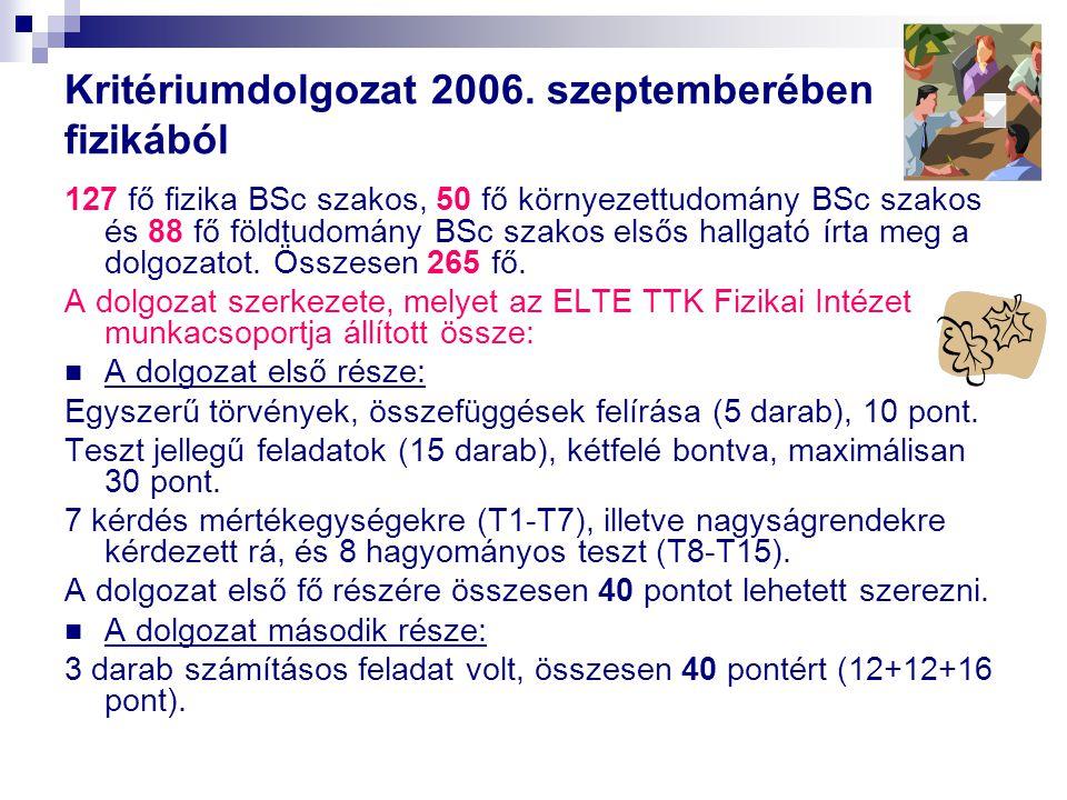 Kritériumdolgozat 2006. szeptemberében fizikából 127 fő fizika BSc szakos, 50 fő környezettudomány BSc szakos és 88 fő földtudomány BSc szakos elsős h