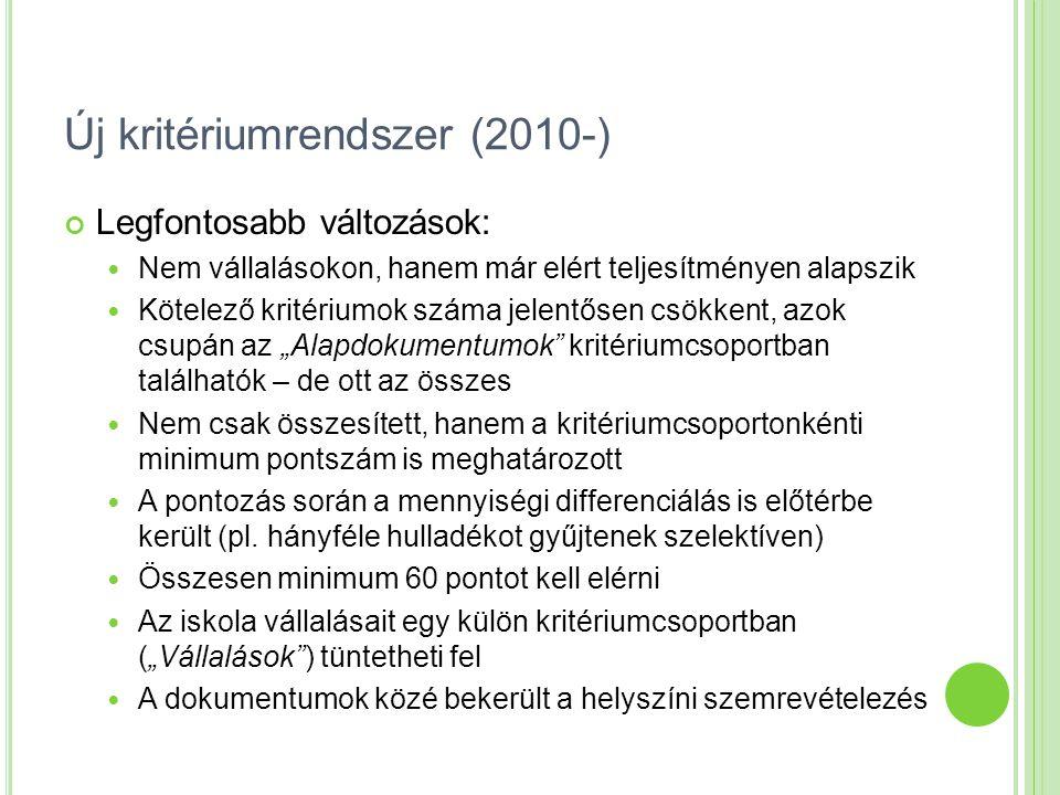 """Új kritériumrendszer (2010-) Legfontosabb változások: Nem vállalásokon, hanem már elért teljesítményen alapszik Kötelező kritériumok száma jelentősen csökkent, azok csupán az """"Alapdokumentumok kritériumcsoportban találhatók – de ott az összes Nem csak összesített, hanem a kritériumcsoportonkénti minimum pontszám is meghatározott A pontozás során a mennyiségi differenciálás is előtérbe került (pl."""